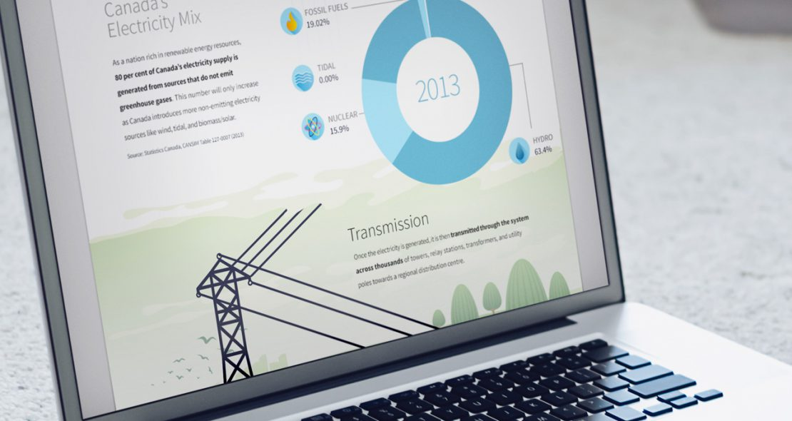 Electricity Month